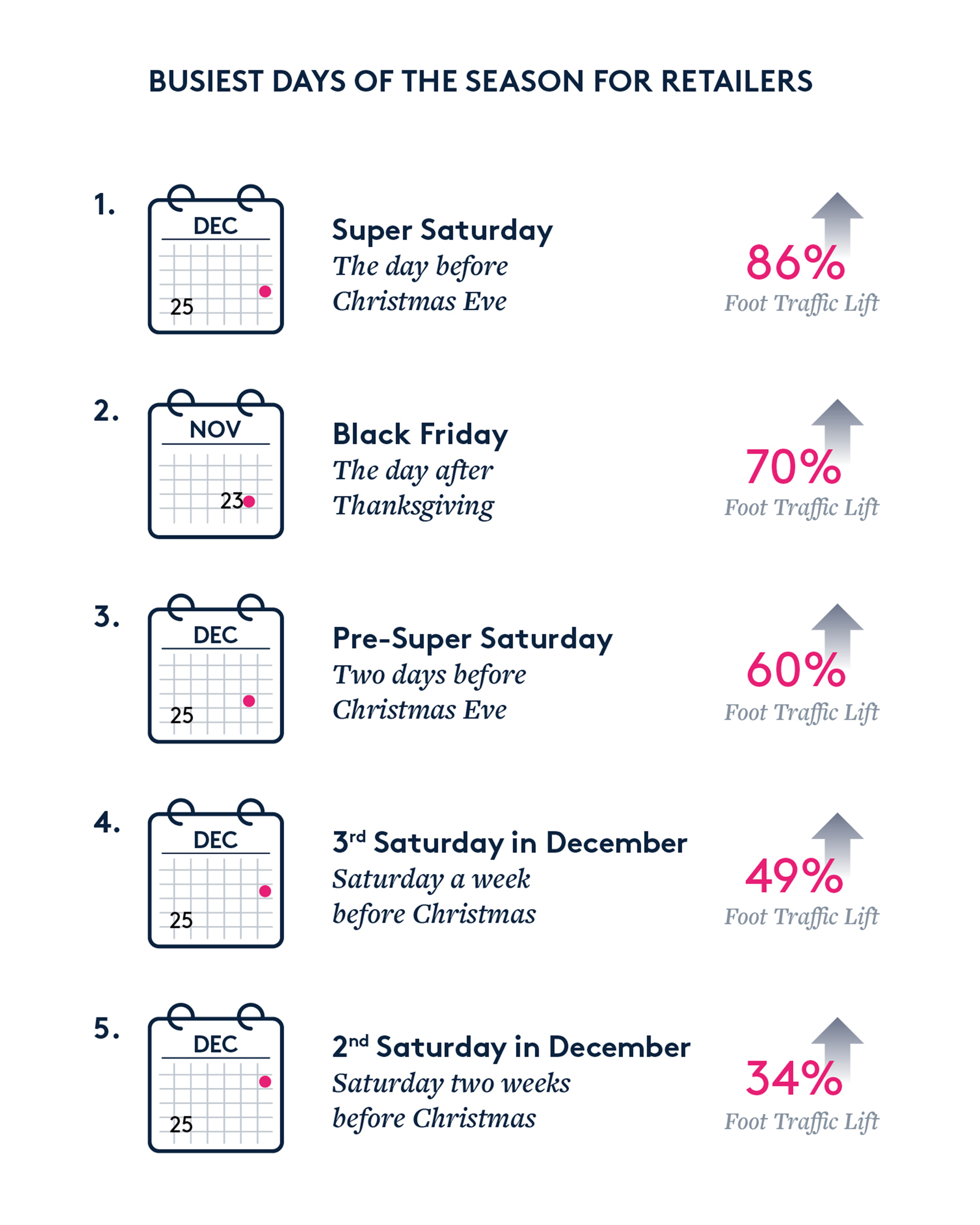 The holiday engagement strategies you need to be using