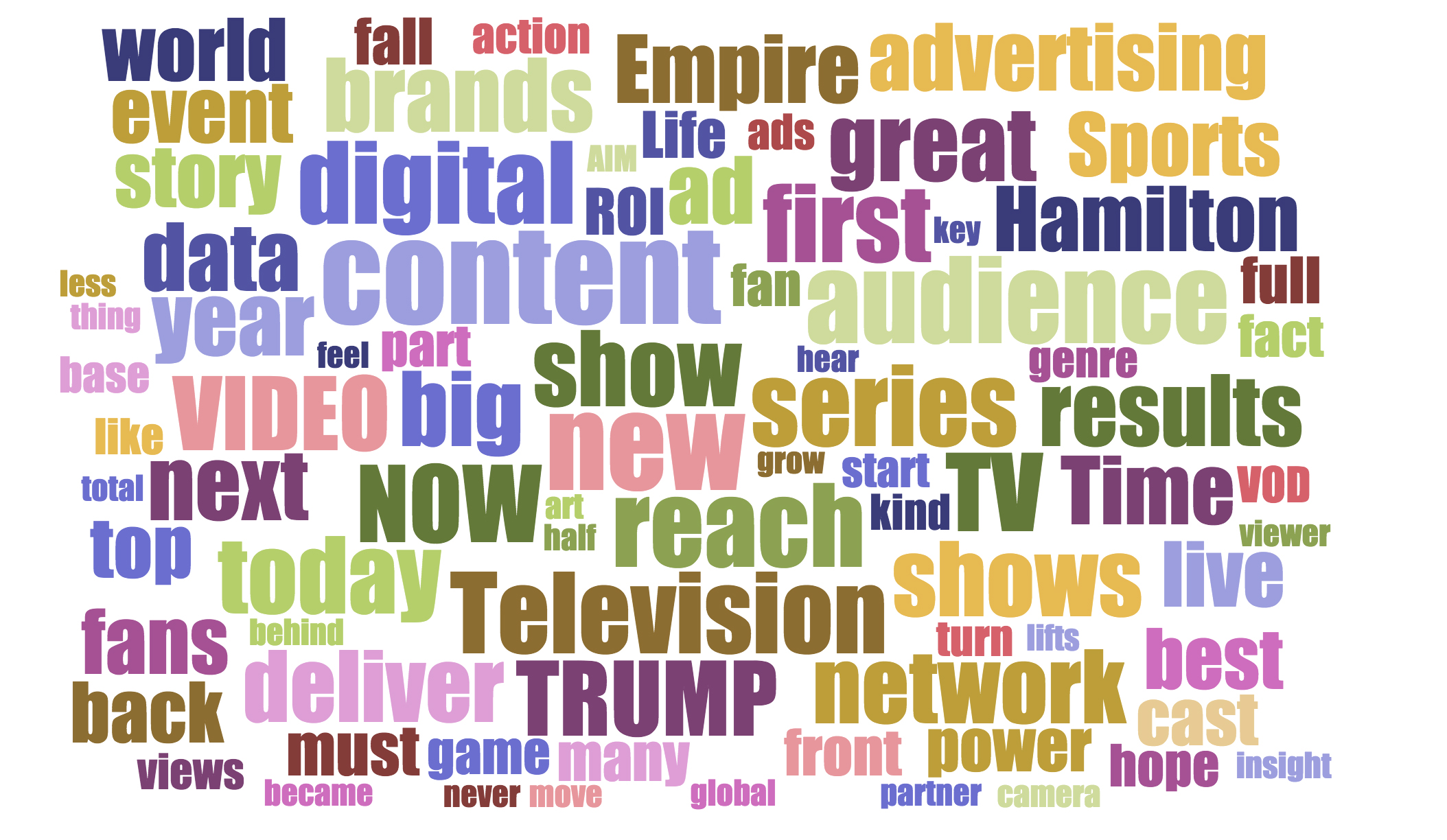 most popular new words