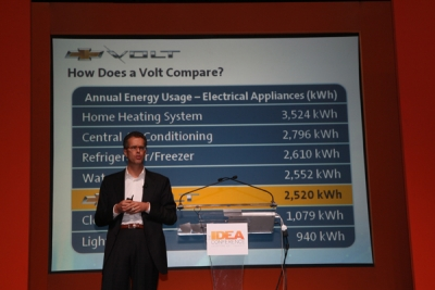 Frank Weber, global vehicle line executive and global chief engineer of the Chevrolet Volt explains where the Volt ranks among household appliances