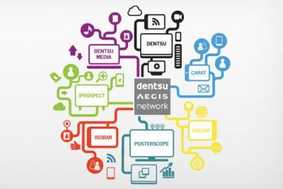 The Densu Aegis Network encompasses the company's agency businesses outside Japan.