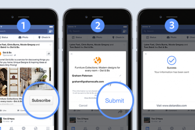 Facebook's mobile lead ads auto-fill forms with people's profile information.