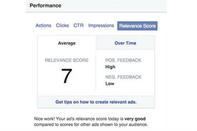 It's a 10: Facebook Starts Telling Brands How Relevant Their Ads Are
