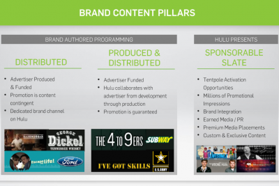 A slide from Hulu's 2014 NewFronts pitch deck outlining its brand content work.