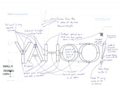The Blueprint for Yahoo's New Logo