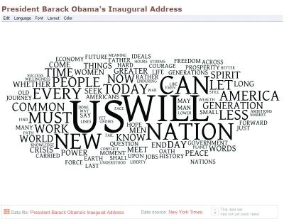 IBM Many Eyes: Word cloud of President Obama's Inauguration address