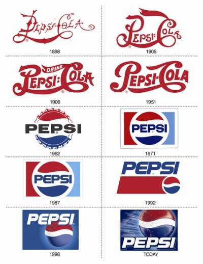 Pepsi identities throughout the years.