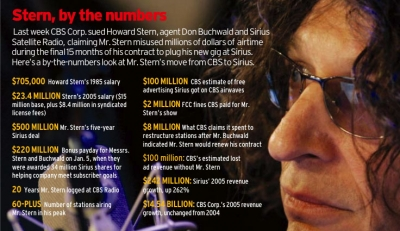 Stern, by the numbers