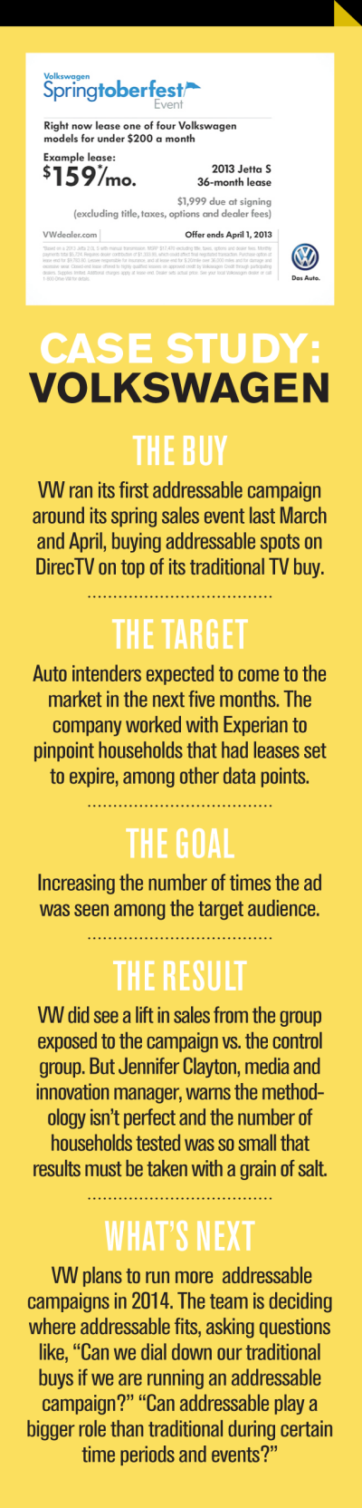 The CMO's Guide to Addressable TV Advertising