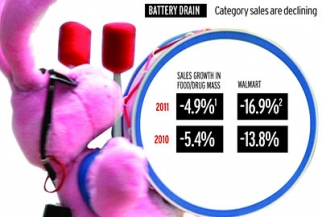 Can Energizer keep going?