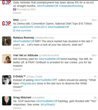 Twitter responses to the promoted trend #AreYouBetterOff.