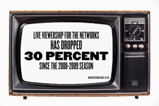 Digital Crash Course Video: Where Have TV's Eyeballs Gone?