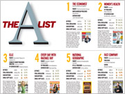 Magazines: The A-List