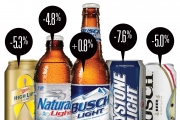 Why Beer Marketers Don't Spend Much on Joe Six-Pack