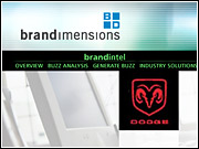Brandimensions monitors word of mouth on the automaker.