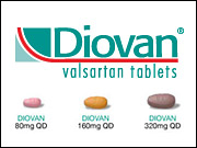 Diovan grew sales 18% during the third quarter.