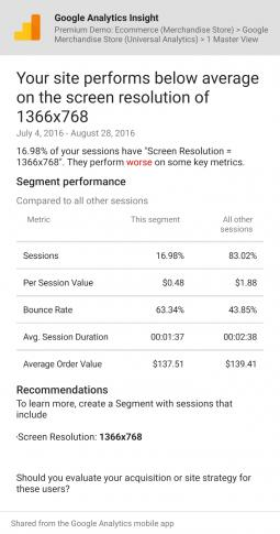 An example of a insight that can now be viewed through Google Analytics