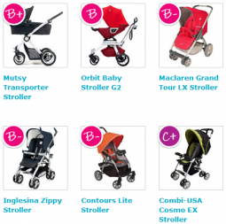A selection of baby strollers' grades on Good Housekeeping's website.