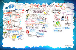 A fascinating visual map was created by an illustrator in real-time to capture a 'graphic document' of the proceedings.