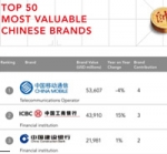 China Mobile Tops BrandZ's Ranking, But Web Companies Are Fastest-Growing