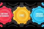 The Smart Way to Find and Activate Your Brand Fans
