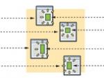 Ad Exchanges See a Premium-Level Future