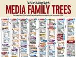 100 Leading Media Companies Report