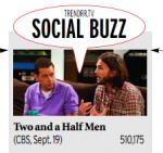 How Social Media Ranks Fall TV's Hit Shows