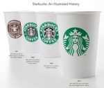 Why Starbucks' Move to Brand Minimalism Is Part of Bigger Trend