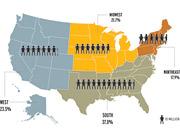 New U.S. Census to Reveal Major Shift: No More Joe Consumer