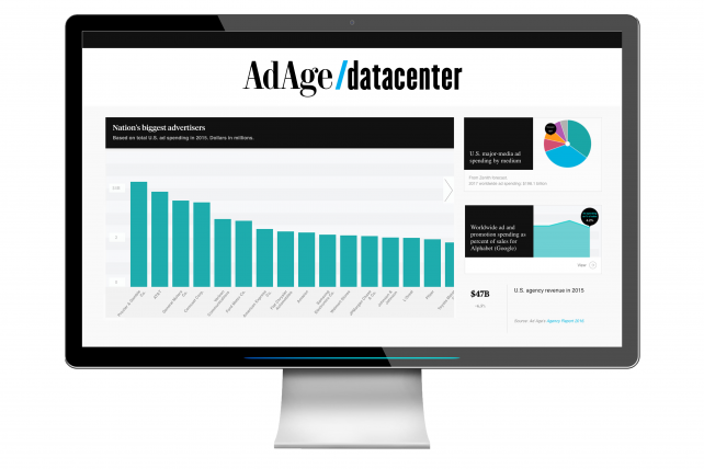 Ad Age Datacenter Gets a Revamp With Graphics-Driven Design