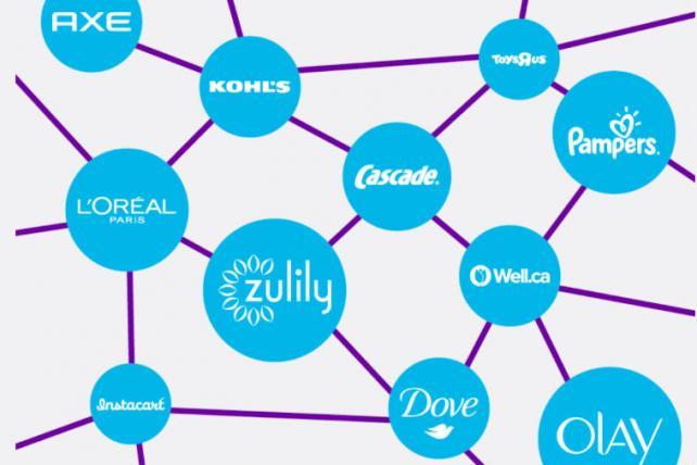 Inside a New Programmatic Marketplace That Links Brands With E-Tailers