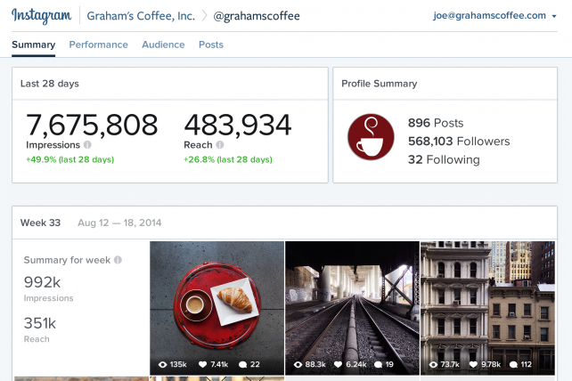 Instagram's new tools give brands a clearer look at their accounts