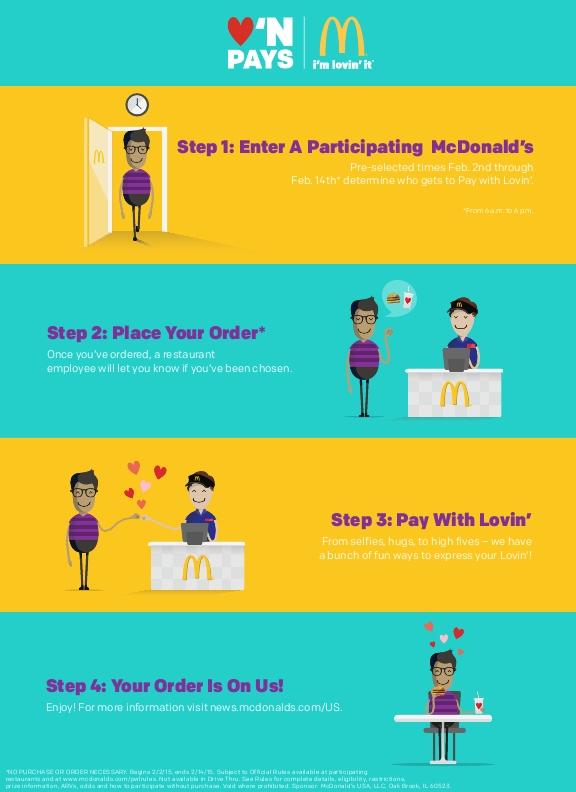 McDonald's Super Bowl Ad