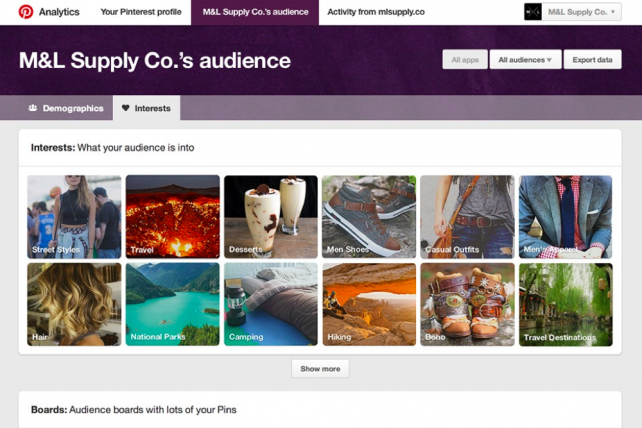 Pinterest's updated analytics tool details the interests of a brand's audience.