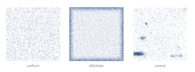 z00clicker vs. normal click density