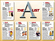 Advertising Age's A-List of the Top 10 Magazines