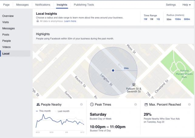 Facebook will give brands a better look at the foot traffic around their physical stores.