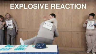 Rate the Ad: Marie Curie Actions: Chemical Party