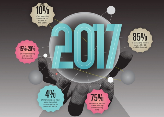 Marketing's Next Five Years: How to Get From Here to There