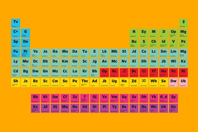 The periodic table of the upfronts