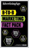 B-to-B Marketing Fact Pack 2015