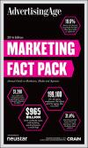 2016 Marketing Fact Pack