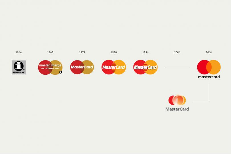 MasterCard's logo history, including a corporate logo introduced in 2006, which will also convert to the new brand mark.