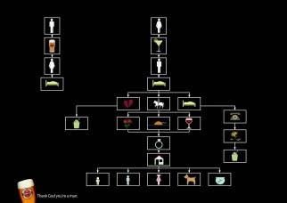 Goldstar Beer Relationships