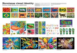 Havaianas Global Identity