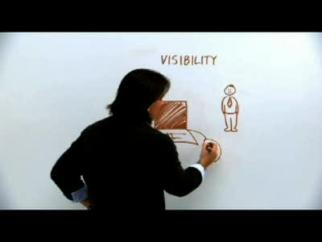 UPS Visibility