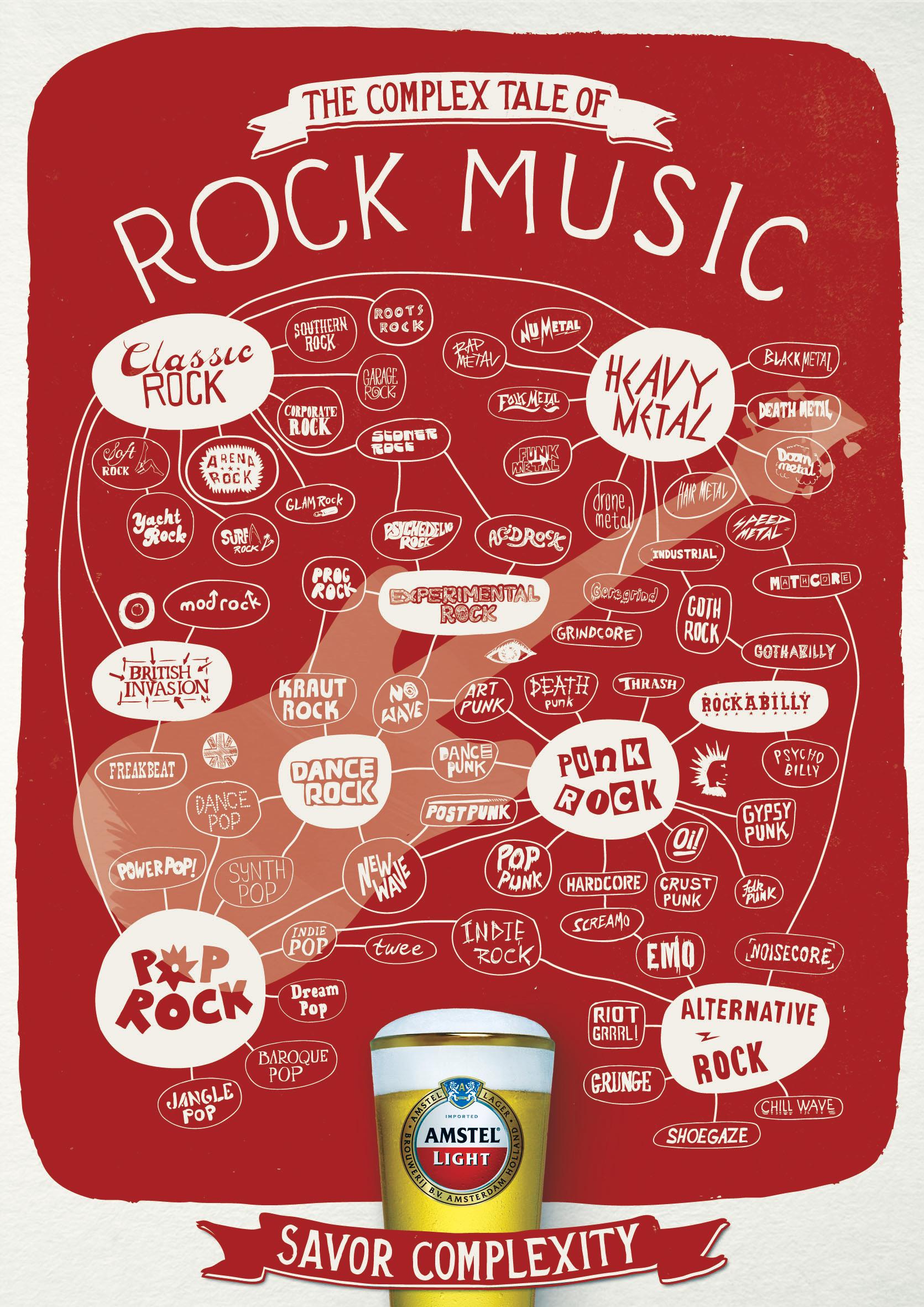 rock music definition