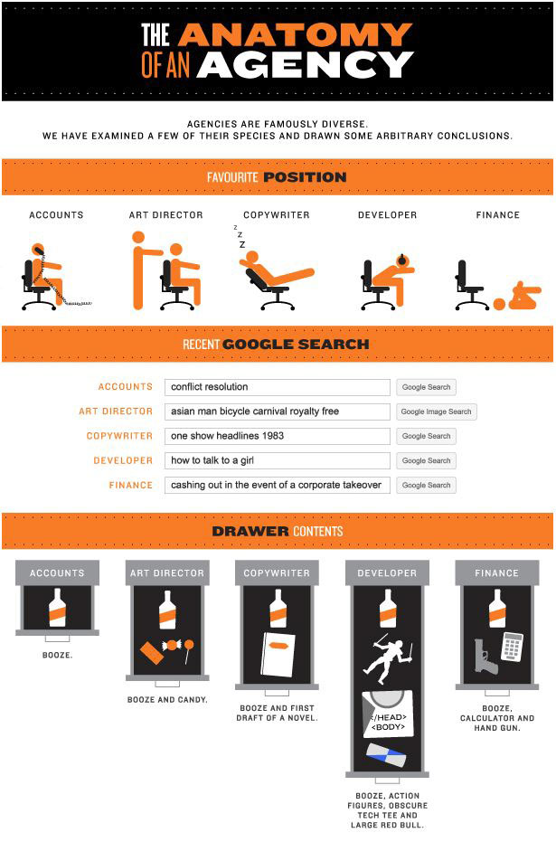 Big Orange Slide The Anatomy Of An Agency Print Image