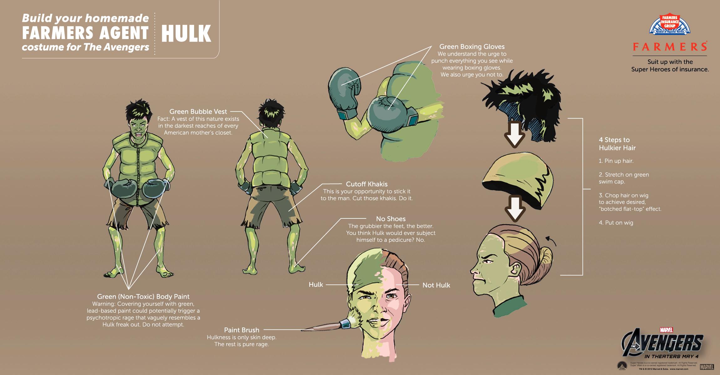 Farmers insurance build your own costume hulk print image editors pick solutioingenieria Images